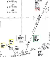 Continuous Descent Approach Ivao Germany Kompendium