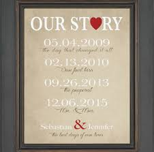 first year wedding anniversary gifts forband 1st gift ideas paper