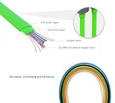 iphone 6 cable wiring diagram efcaviation com usb cable wiring guide at Iphone Usb Cable Wiring Diagram
