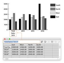 How To Create Graphs In Illustrator