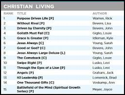 Bookseller Charts Charts All Time Christian Bestsellers Thinking Out Loud