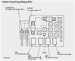 97 honda civic ex fuse box diagram pleasant 2002 honda civic ex fuse 97 honda civic ex fuse box diagram admirably 94 acura integra a c wiring diagram of 97