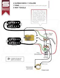wiring diagram coil split wiring diagram show triple humbucker split coil wiring diagram wiring diagram perf ce hsh wiring diagram coil split dual humbucker