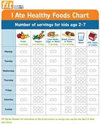 Healthy Eating Diet Chart Promoting Healthy Eating For Children In 2019 Kids Health