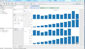 Tableau Dual Axis Bar Chart Side By Side Creating A Dual Axis Chart With Same Measure In Tableau