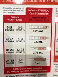 Baby Tylenol Chart 2017 Infant Tylenol Dosage September 2017 Babies Forums