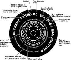 Tire Width Chart Upcoming Auto Car Release Date