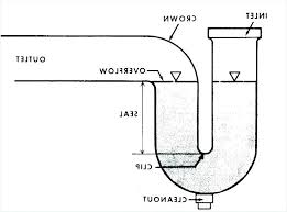 stupendous drain pipe sizing kitchen sink pipes kitchen sink drain pipe size bathroom sink drain pipe
