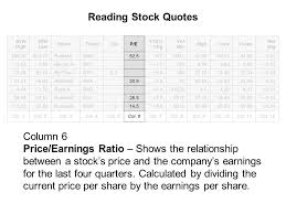 """Rite Aid Stock Quote Stocks"""" STOCKS STOCKS STOCKS How can you track the value of 85"""