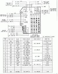 94 dodge dakota fuse diagram complete wiring diagrams \u2022 2005 dodge dakota fuse box location dodge dakota fuse box diagram capture luxury graphic tunjul rh tunjul com 1992 dodge dakota fuse diagram 1994 dodge dakota fuse panel diagram