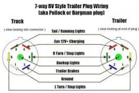 7 pin flat truck wiring diagram the best wiring diagram 2017 4 way trailer wiring at 7 Pin Wiring Diagram Truck