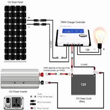 12 solar panel wiring diagram anything wiring diagrams \u2022 rv solar system wiring diagram 12 solar panel wiring diagram wiringdiagram today also rv chromatex rh chromatex me solar wiring diagrams