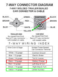 collection lance truck camper wiring 6 way pictures wire diagram haul trailer 7 blade wiring diagram haul wiring harness wiring haul trailer 7 blade wiring diagram haul wiring harness wiring