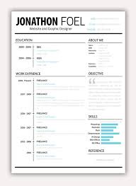Free Creative Resume Templates For Mac From Curriculum Vitae Pages