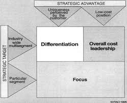 a broad differentiation strategy works best in situations where chapter 6 a competitive analysis and strategy