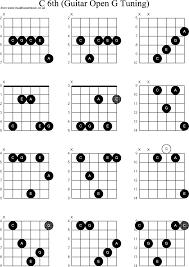 C6th Chord Chart Chord Diagrams For Dobro C6th