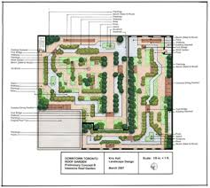 Roof Garden Plan - Interior design ideas