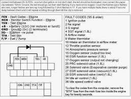 1994 miata wiring diagram 1994 auto wiring diagram schematic 1994 mazda miata wiring diagram wirdig on 1994 miata wiring diagram
