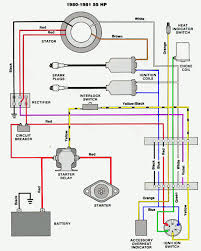 outboard ignition switch wiring diagram data wiring diagrams \u2022 Evinrude Ignition Switch Wiring Diagram complex yamaha outboard wiring diagram wiring diagram yamaha rh aznakay info evinrude outboard ignition switch wiring diagram honda outboard ignition switch