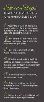 Quotes About Leadership And Teamwork Fascinating Success Motivation Work Quotes Seven Steps To Developing A