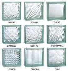 wonderful frosted glass bathroom windows best 25 bathroom window privacy ideas on window