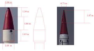 ababeel missile এর ছবির ফলাফল