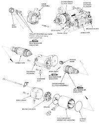 Starter motor disassembly impremedia rh impremedia denso 1420 alternator 3 wire diagram denso 1420 alternator 3 wire diagram
