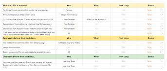 Design Manager Portfolio Crafting The Product Design Hiring Experience Part Three