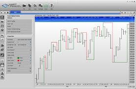 Gann Swing Chart Software Market Analyst Gann Tools Market Analyst Software