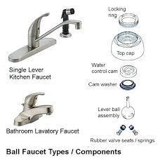 valley ii faucet repair instructions ball faucets are found in the kitchen and bath they look valley ii faucet repair