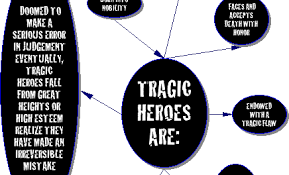 hamlet tragic hero essay us essay online ee hamlet tragic hero essay