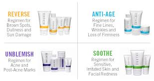 Rodan And Fields Pricing Chart 2018 Rodan And Fields Review To Read Before Buying Anything