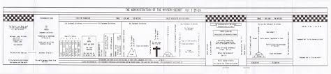 Biblical Dispensations Chart The What And Why Of Biblical Dispensations Spiritual Blessings