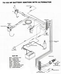 Famous empi wiring diagram contemporary electrical and wiring on vintage turn signal switch wiring diagram for