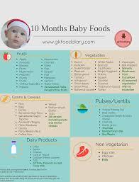 Baby Milestone Chart India 10 Month Old Baby Development Chart Www Bedowntowndaytona Com