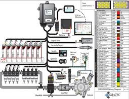 quantum cng wiring diagram photo album wire diagram images gratec sequential gratec alternative fuels division gratec sequential gratec alternative fuels division