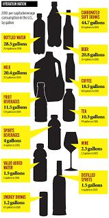Water Drinking Chart By Age Www Bedowntowndaytona Com