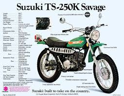 suzuki ts250 what do you know about them th suzuki ts250 what do you know about them