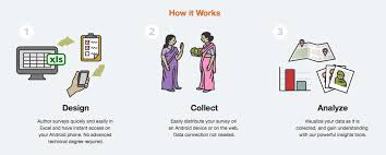 Data Collection Tools Naroman