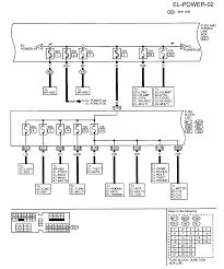 altima wiring diagram ignition system fuse box engine compartment try these