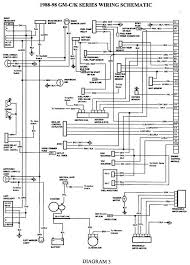 gmc truck wiring diagrams on gm wiring harness diagram 88 98 gmc truck wiring diagrams on gm wiring harness diagram 88 98