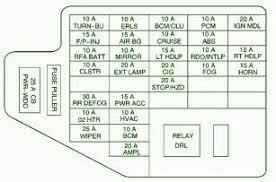 2000 cavalier wiring diagram images 2000 chevy cavalier 2000 chevrolet cavalier fuse box diagram 2000