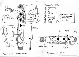 Albert System Clarinets - Clarinetpages