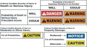 Ansi Color Chart Standards Ansi Z535 Safety Headers Safetysign Com