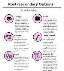 Things To Do After High School Post Secondary Options By Lindsey Schultz Infographic