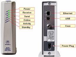 motorola cable modem. motorola cable modem