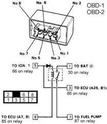 2005 mdx fuse box 2004 acura mdx fuse box diagram 2002 acura mdx 2000 honda accord turn signal relay location on 2005 mdx fuse box