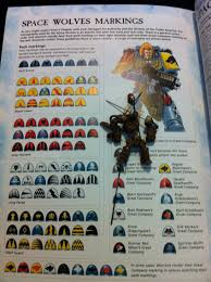 Space Wolves Colour Chart Space Wolves Markings Space Wolves Warhammer 40k Space