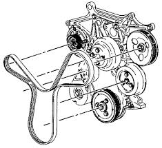 94 s10 belt diagram data wiring diagram blog how to serpentine belt remove install s 10 forum 94 s10 v6 belt diagram 94 s10 belt diagram