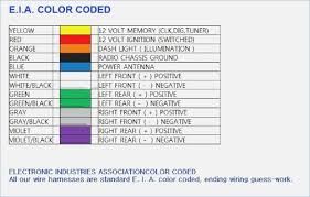 gm stereo wiring colors wiring diagram features gm radio wiring color code wiring diagram rows gm radio wiring color code wiring diagram load